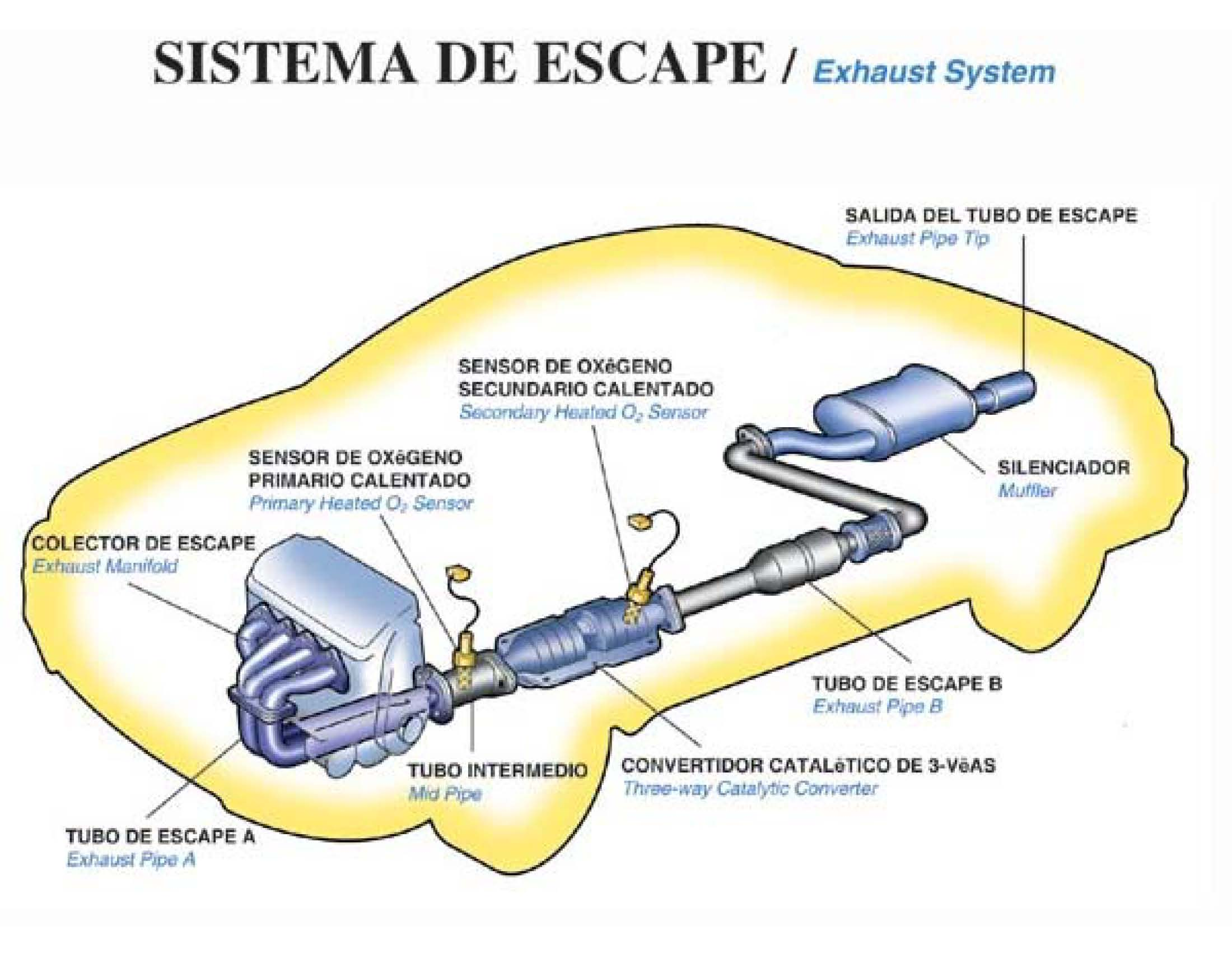 Tubo De Escape Archives Noticias Toyota
